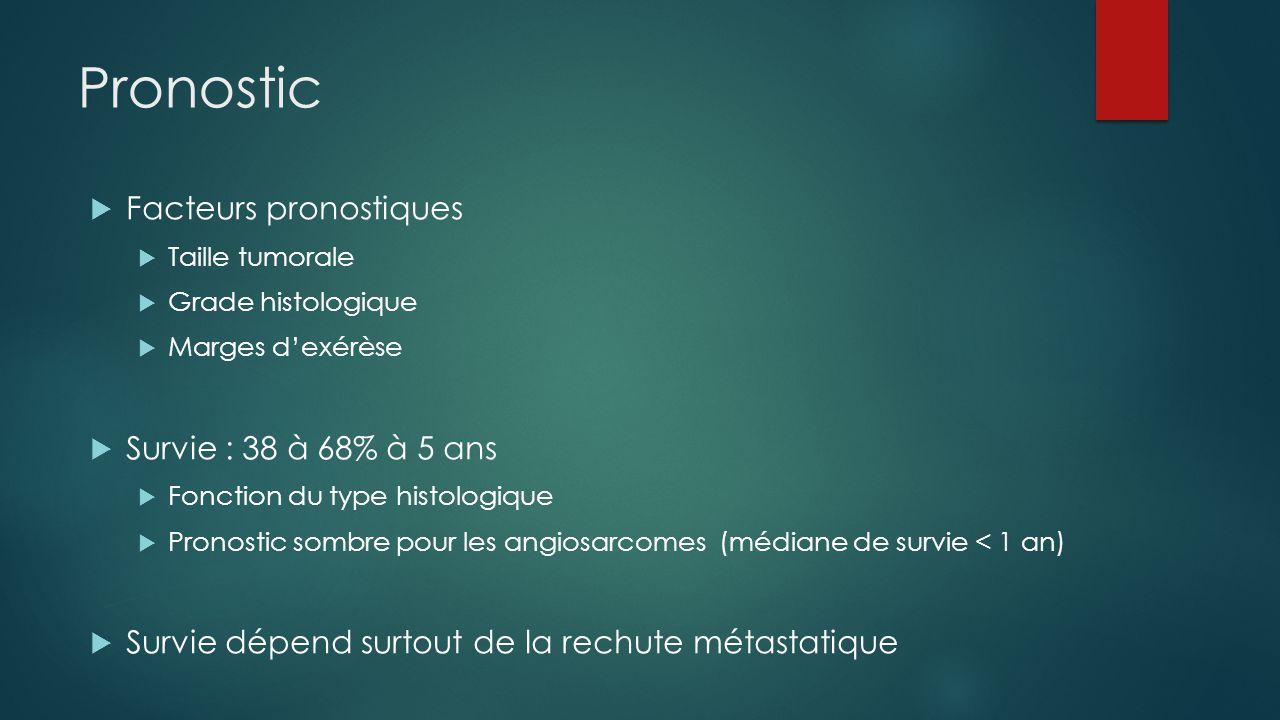 Pronostic  Facteurs pronostiques  Taille tumorale  Grade histologique  Marges d'exérèse  Survie : 38 à 68% à 5 ans  Fonction du type histologiqu