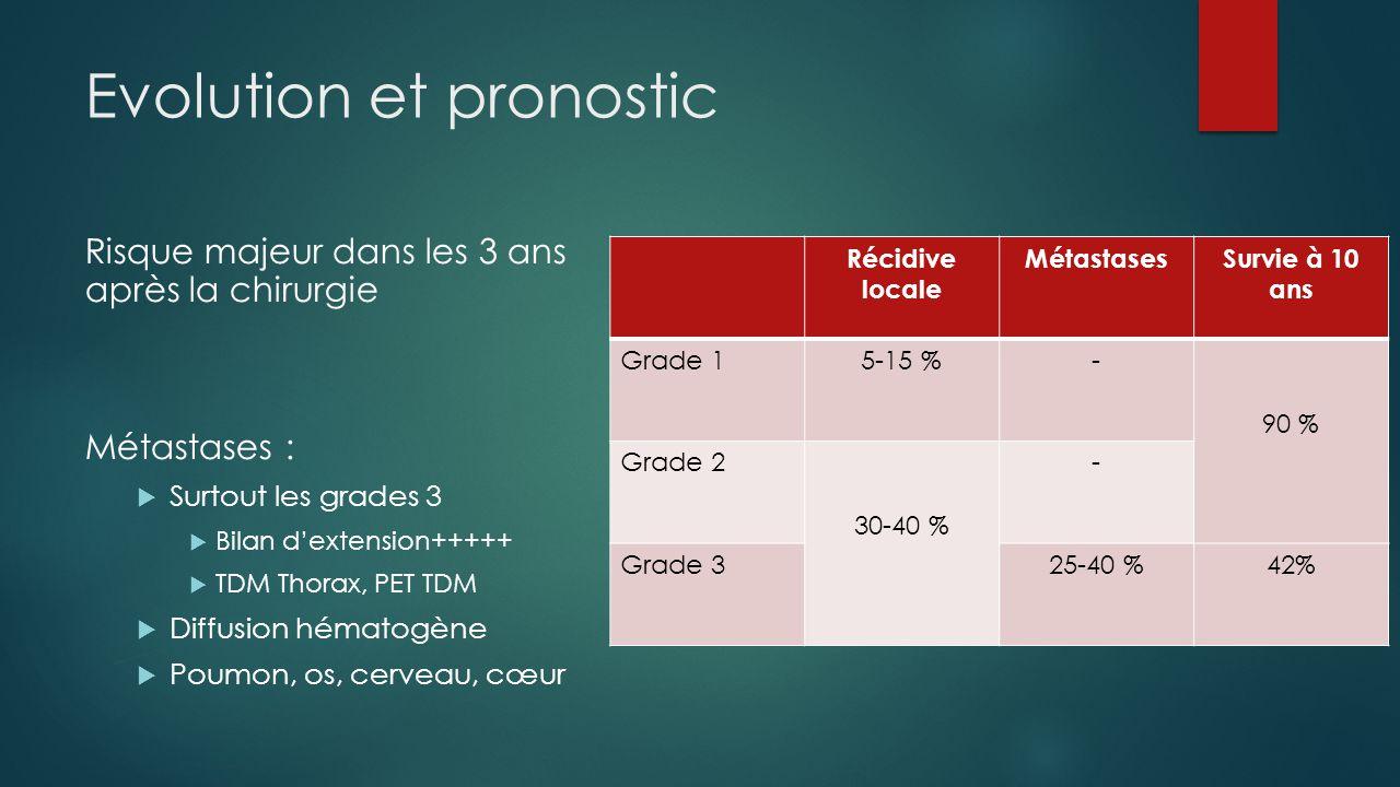 Evolution et pronostic Risque majeur dans les 3 ans après la chirurgie Métastases :  Surtout les grades 3  Bilan d'extension+++++  TDM Thorax, PET