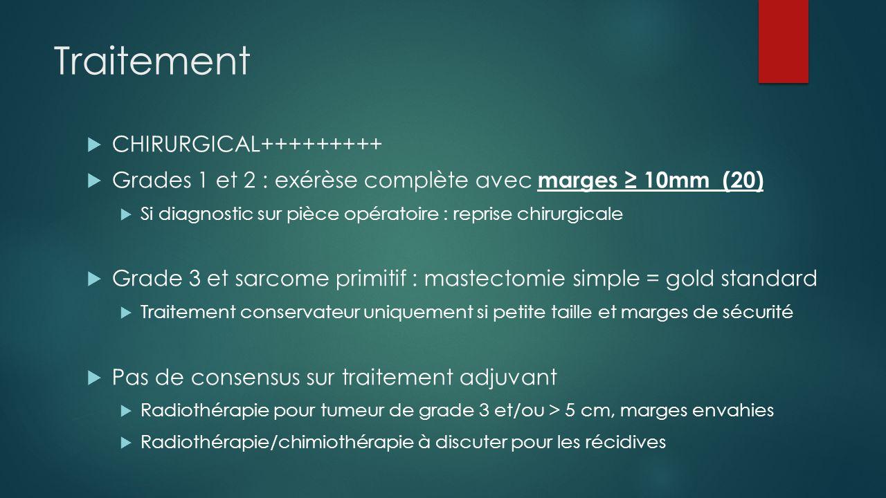 Traitement  CHIRURGICAL+++++++++  Grades 1 et 2 : exérèse complète avec marges ≥ 10mm (20)  Si diagnostic sur pièce opératoire : reprise chirurgica