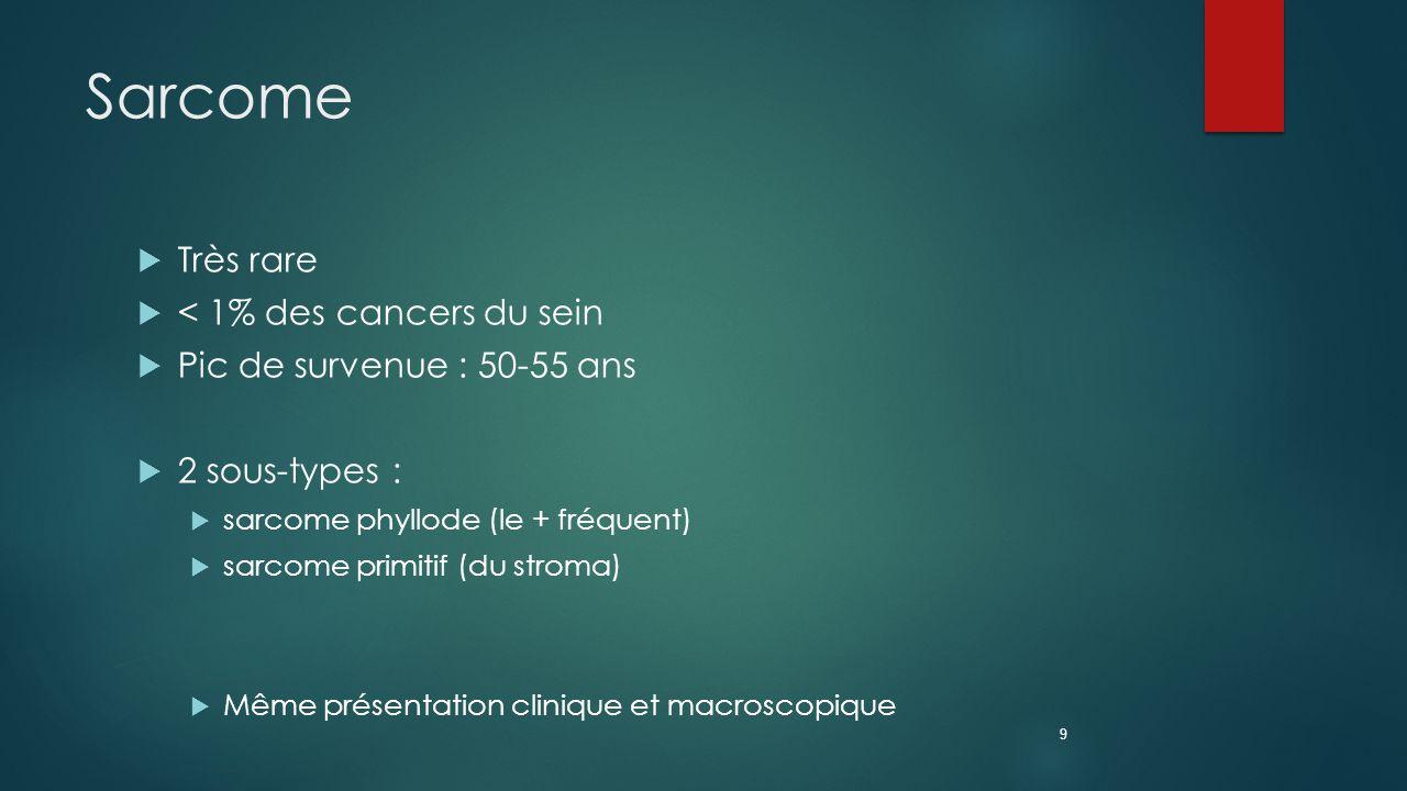 9 Sarcome  Très rare  < 1% des cancers du sein  Pic de survenue : 50-55 ans  2 sous-types :  sarcome phyllode (le + fréquent)  sarcome primitif