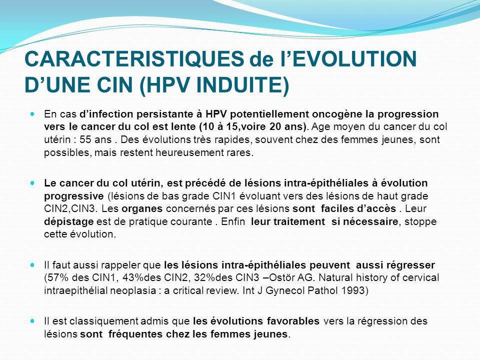 CARACTERISTIQUES de l'EVOLUTION D'UNE CIN (HPV INDUITE) En cas d'infection persistante à HPV potentiellement oncogène la progression vers le cancer du