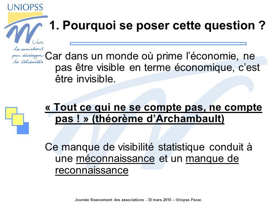Journée financement des associations - 30 mars 2010 – Uriopss Pacac Eléments de comparaison : 17 Md€ Ensemble du secteur privé (hors agriculture) = 473 Md€ en 2009 La métallurgie = 12.4 Md€ ou l'agroalimentaire = 12 Md€.