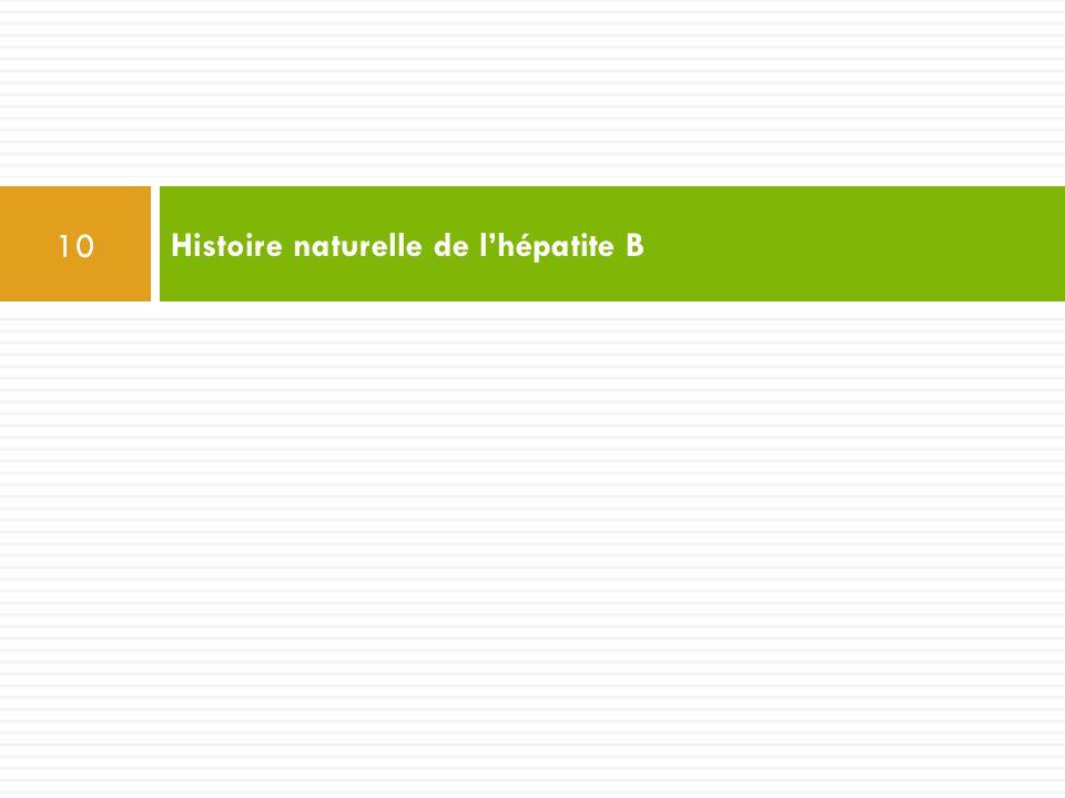 Histoire naturelle de l'hépatite B 10