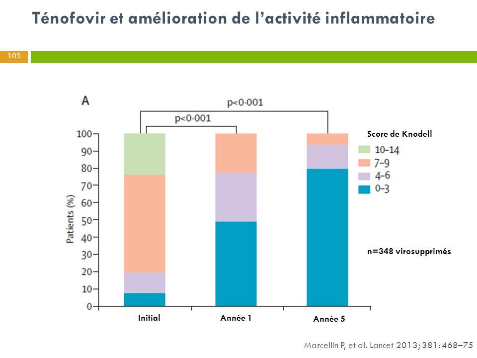 Marcellin P, et al. Lancet 2013; 381: 468–75 Ténofovir et amélioration de l'activité inflammatoire 103 Score de Knodell InitialAnnée 1 Année 5 n=348 v