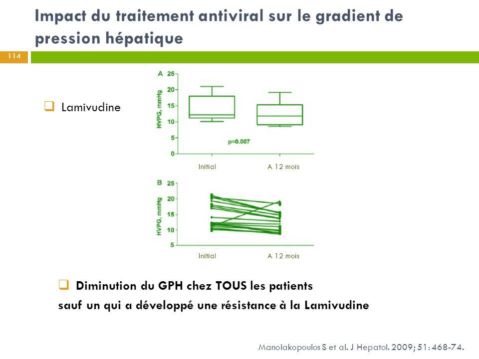 Manolakopoulos S et al. J Hepatol. 2009; 51: 468-74.  Diminution du GPH chez TOUS les patients sauf un qui a développé une résistance à la Lamivudine