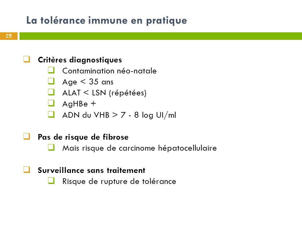 La tolérance immune en pratique 25  Critères diagnostiques  Contamination néo-natale  Age < 35 ans  ALAT < LSN (répétées)  AgHBe +  ADN du VHB >