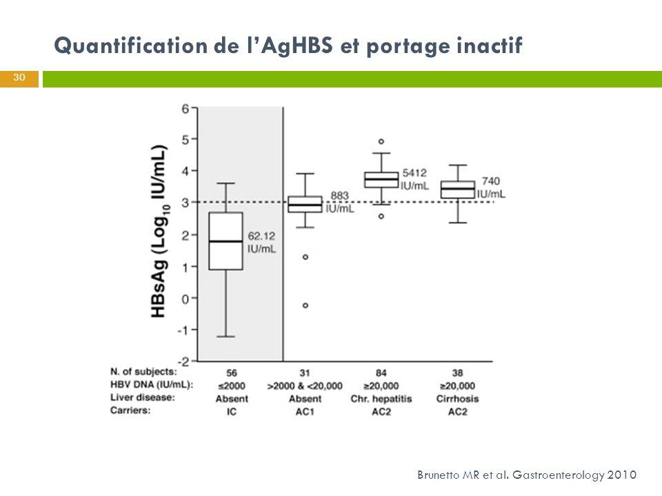 30 Quantification de l'AgHBS et portage inactif Brunetto MR et al. Gastroenterology 2010