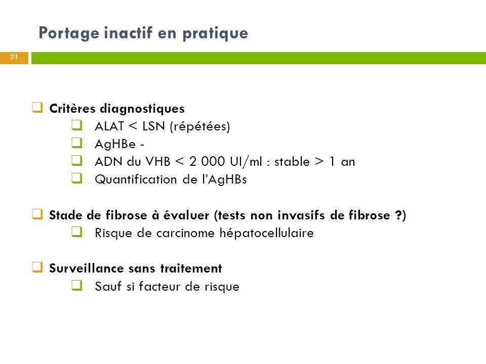 Portage inactif en pratique 31  Critères diagnostiques  ALAT < LSN (répétées)  AgHBe -  ADN du VHB 1 an  Quantification de l'AgHBs  Stade de fib