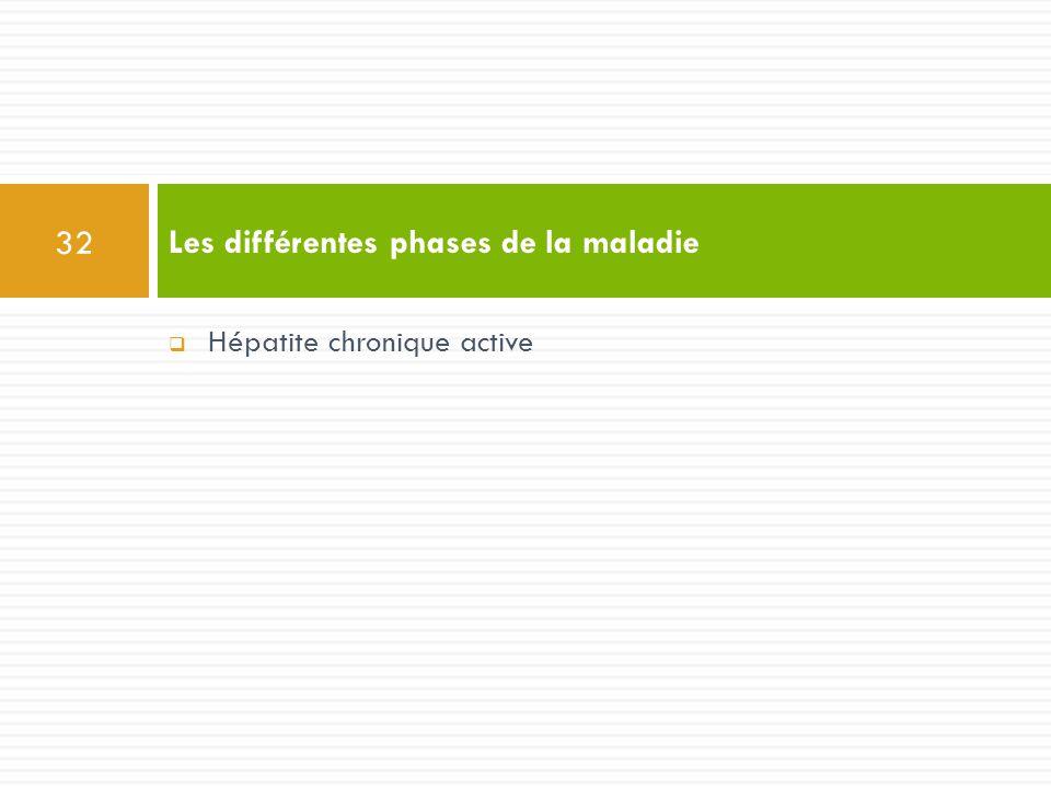  Hépatite chronique active Les différentes phases de la maladie 32