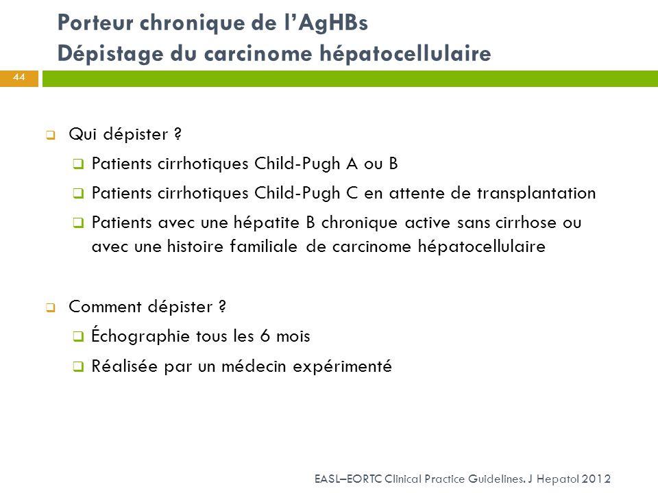  Qui dépister ?  Patients cirrhotiques Child-Pugh A ou B  Patients cirrhotiques Child-Pugh C en attente de transplantation  Patients avec une hépa
