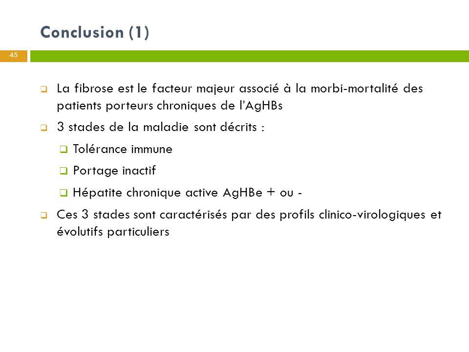 Conclusion (1)  La fibrose est le facteur majeur associé à la morbi-mortalité des patients porteurs chroniques de l'AgHBs  3 stades de la maladie so