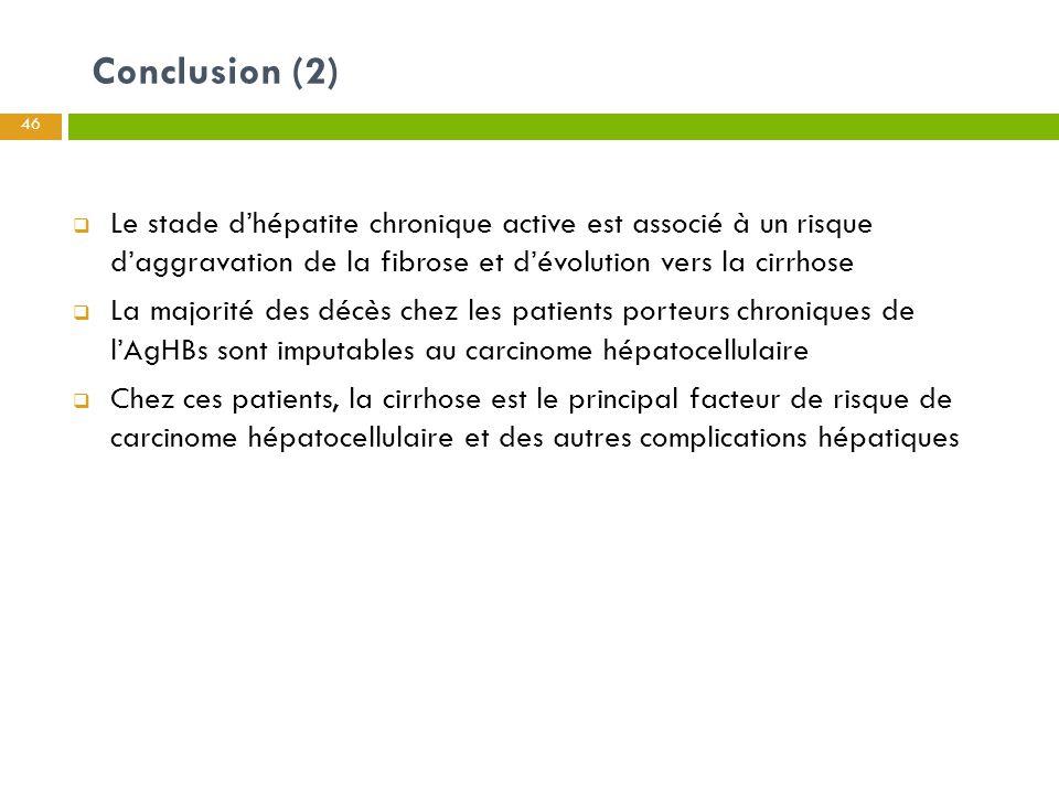 Conclusion (2)  Le stade d'hépatite chronique active est associé à un risque d'aggravation de la fibrose et d'évolution vers la cirrhose  La majorit