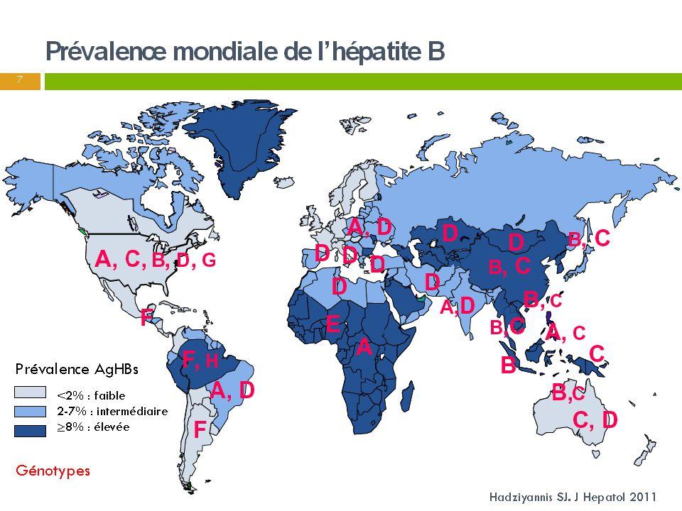 Prévalence mondiale de l'hépatite B 7 Prévalence AgHBs <2% : faible 2-7% : intermédiaire ≥8% : élevée Hadziyannis SJ. J Hepatol 2011; 54: 1250-1262 Gé