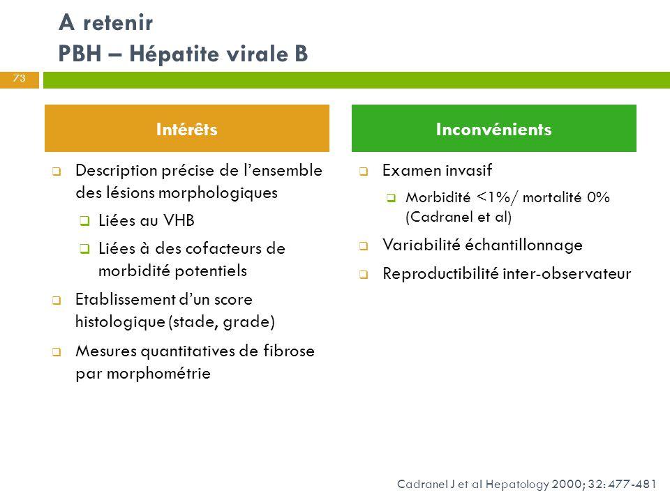 Intérêts  Description précise de l'ensemble des lésions morphologiques  Liées au VHB  Liées à des cofacteurs de morbidité potentiels  Etablissemen
