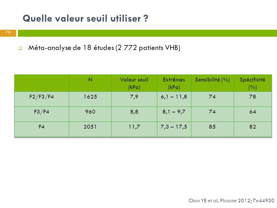 79 Quelle valeur seuil utiliser ? Chon YE et al. Plosone 2012; 7e44930  Méta-analyse de 18 études (2 772 patients VHB)
