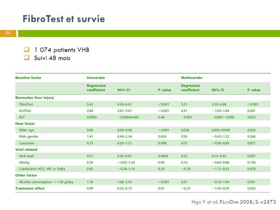 FibroTest et survie Ngo Y et al. PLosOne 2008; 3: e2573  1 074 patients VHB  Suivi 48 mois 86