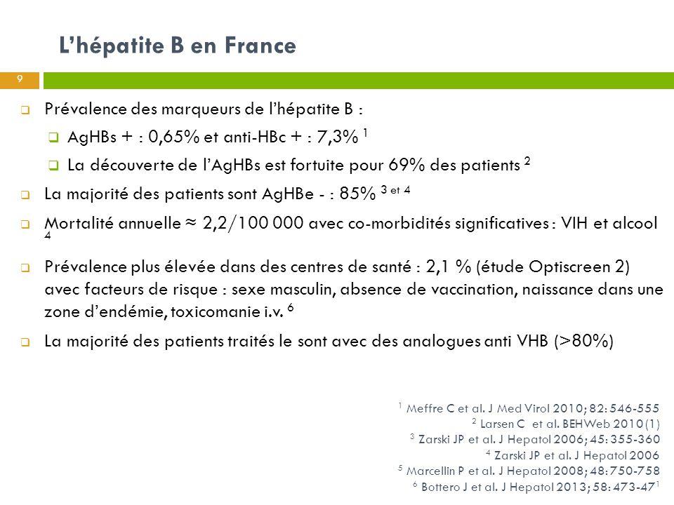 L'hépatite B en France  Prévalence des marqueurs de l'hépatite B :  AgHBs + : 0,65% et anti-HBc + : 7,3% 1  La découverte de l'AgHBs est fortuite p