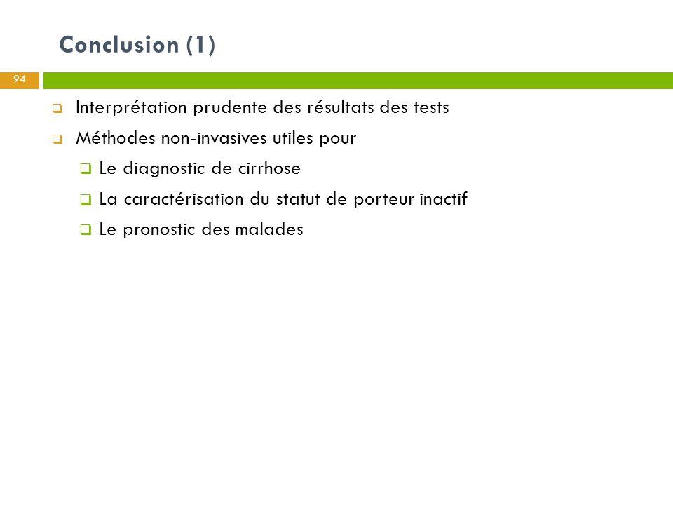 Conclusion (1) 94  Interprétation prudente des résultats des tests  Méthodes non-invasives utiles pour  Le diagnostic de cirrhose  La caractérisat