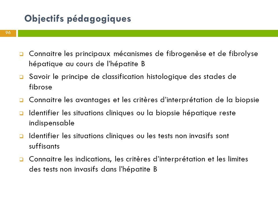 Objectifs pédagogiques 96  Connaitre les principaux mécanismes de fibrogenèse et de fibrolyse hépatique au cours de l'hépatite B  Savoir le principe