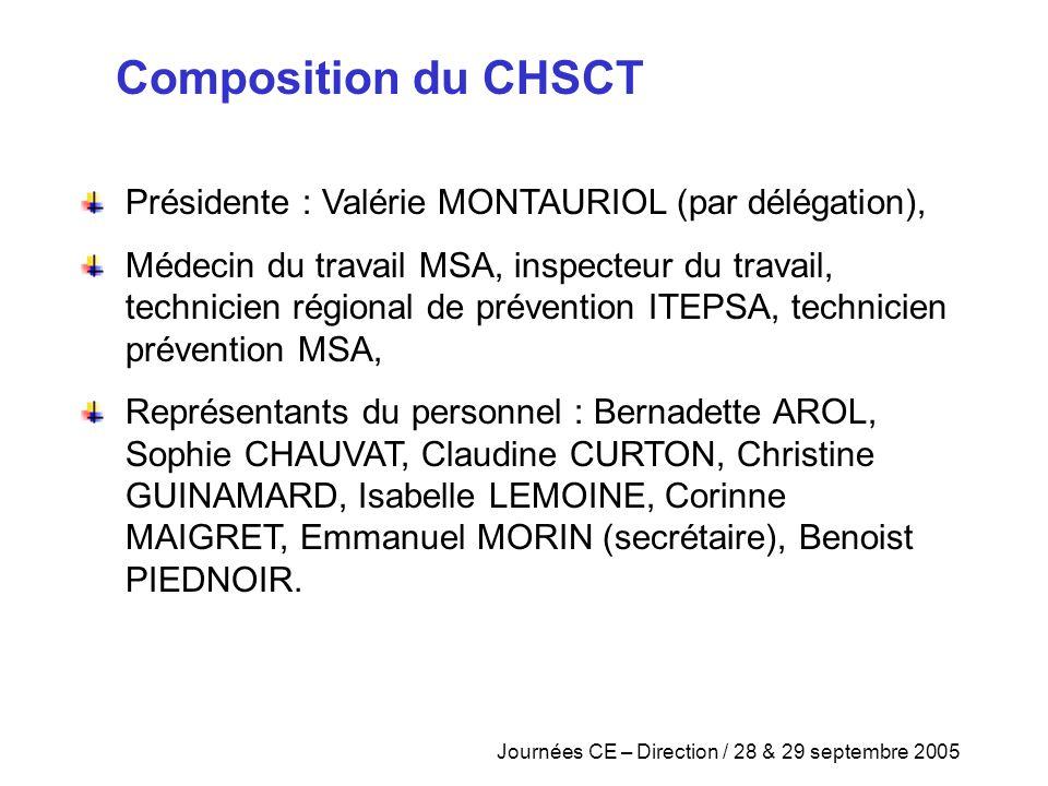 Journées CE – Direction / 28 & 29 septembre 2005 Composition du CHSCT Présidente : Valérie MONTAURIOL (par délégation), Médecin du travail MSA, inspec