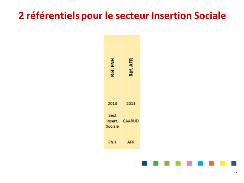 2 référentiels pour le secteur Insertion Sociale 15