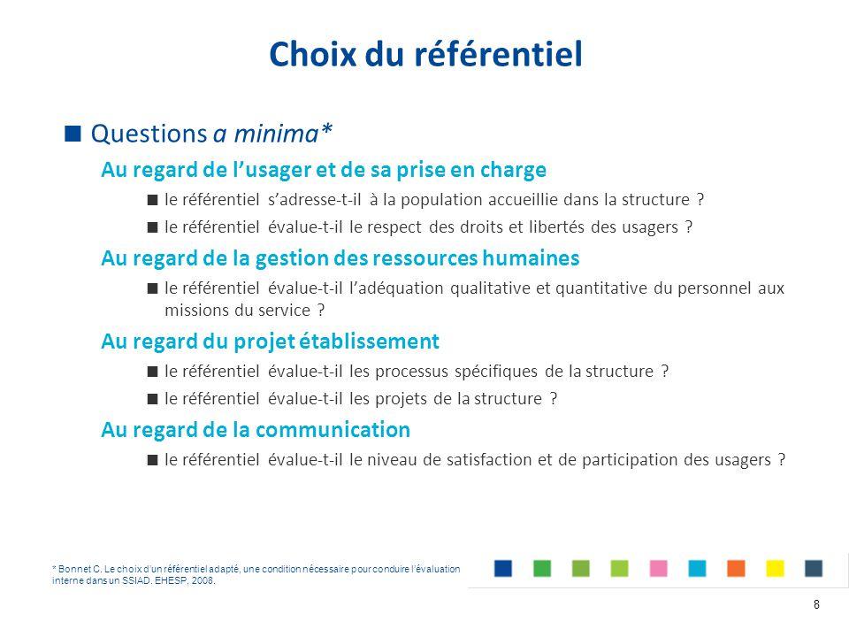 Choix du référentiel  Questions a minima* Au regard de l'usager et de sa prise en charge  le référentiel s'adresse-t-il à la population accueillie dans la structure .
