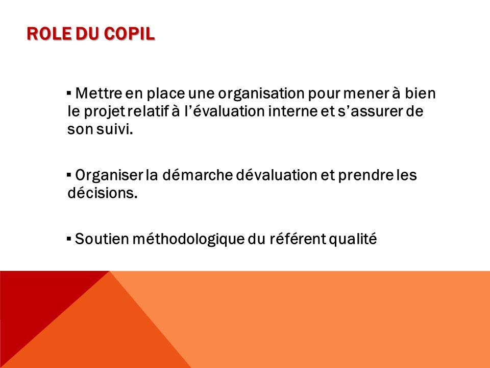 ROLE DU COPIL ▪ Mettre en place une organisation pour mener à bien le projet relatif à l'évaluation interne et s'assurer de son suivi. ▪ Organiser la