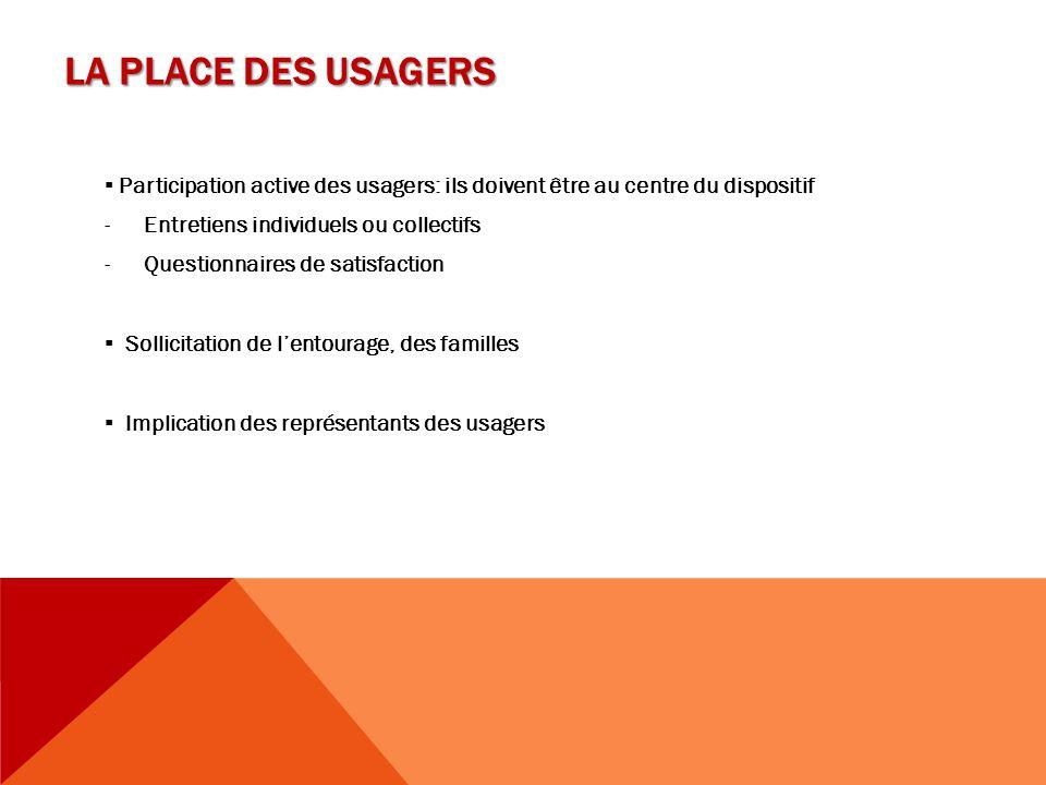 LA PLACE DES USAGERS ▪ Participation active des usagers: ils doivent être au centre du dispositif -Entretiens individuels ou collectifs -Questionnaire