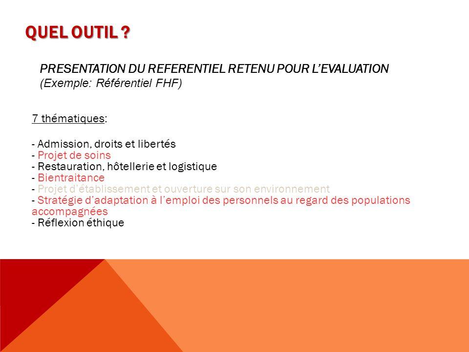 QUEL OUTIL ? PRESENTATION DU REFERENTIEL RETENU POUR L'EVALUATION (Exemple: Référentiel FHF) 7 thématiques: - Admission, droits et libertés - Projet d