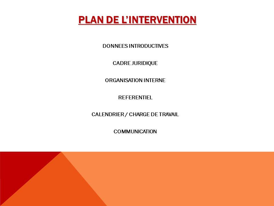 PLAN DE L'INTERVENTION DONNEES INTRODUCTIVES CADRE JURIDIQUE ORGANISATION INTERNE REFERENTIEL CALENDRIER / CHARGE DE TRAVAIL COMMUNICATION
