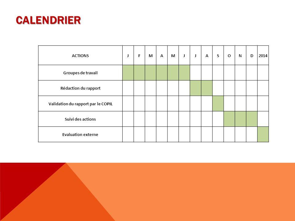 CALENDRIER ACTIONSJFMAMJJASOND2014 Groupes de travail Rédaction du rapport Validation du rapport par le COPIL Suivi des actions Evaluation externe