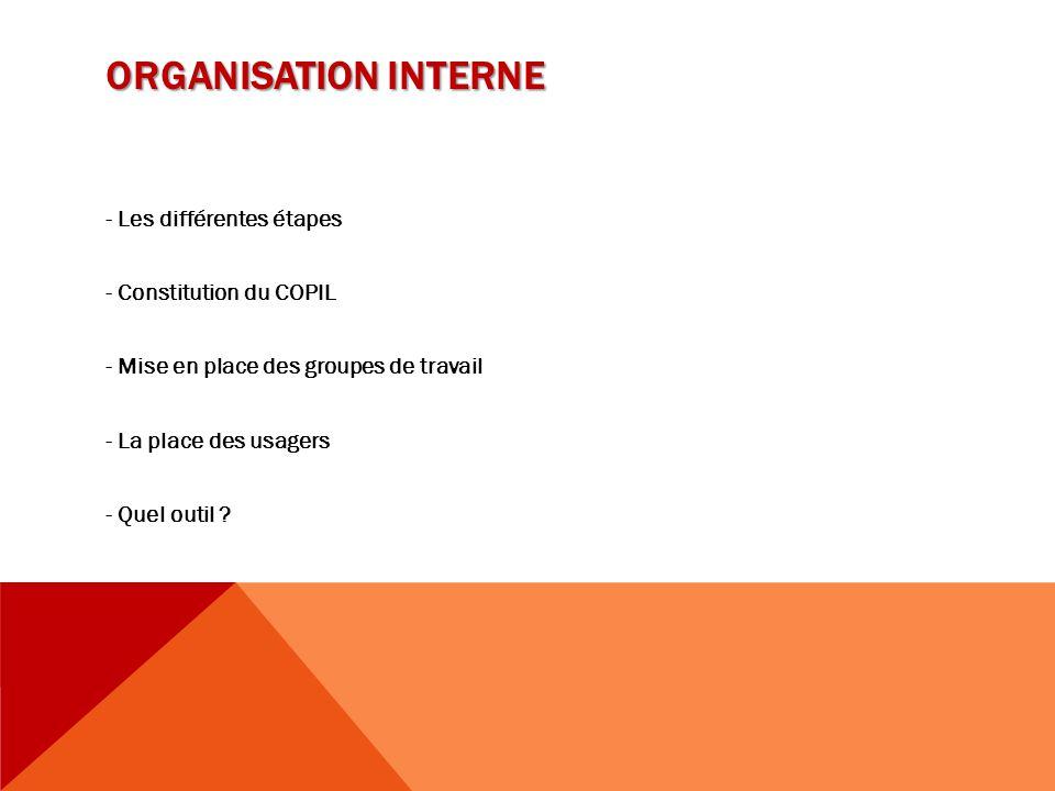 ORGANISATION INTERNE - Les différentes étapes - Constitution du COPIL - Mise en place des groupes de travail - La place des usagers - Quel outil ?