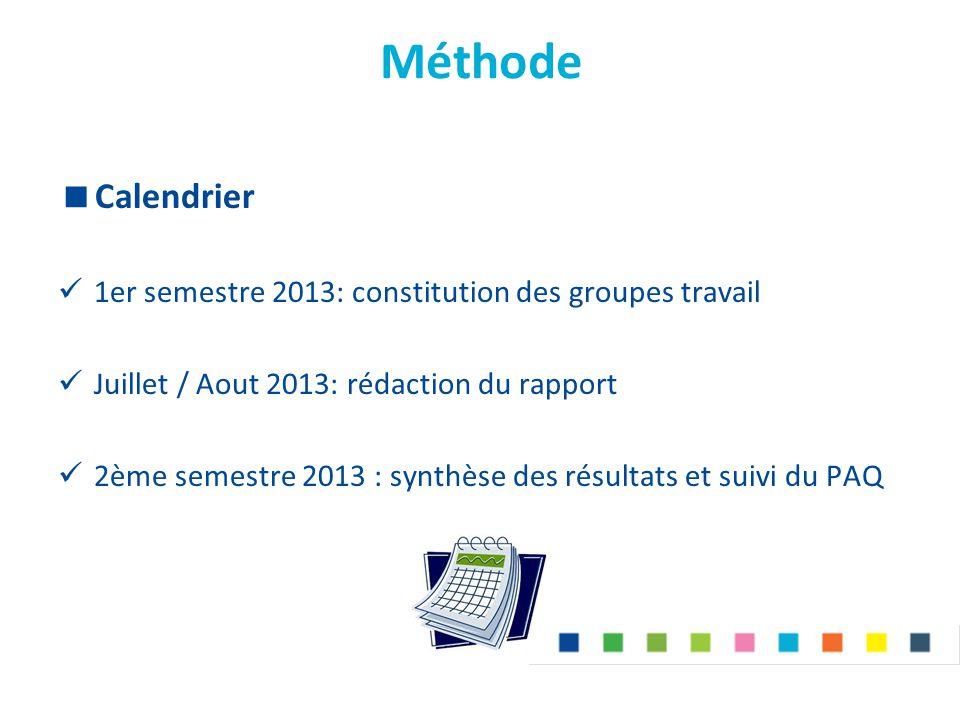 Méthode  Calendrier 1er semestre 2013: constitution des groupes travail Juillet / Aout 2013: rédaction du rapport 2ème semestre 2013 : synthèse des résultats et suivi du PAQ