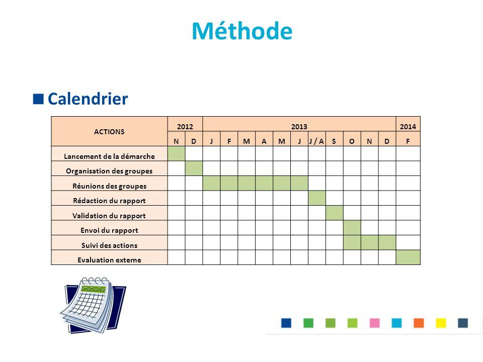 Méthode  Calendrier ACTIONS 201220132014 NDJFMAMJJ / ASONDF Lancement de la démarche Organisation des groupes Réunions des groupes Rédaction du rapport Validation du rapport Envoi du rapport Suivi des actions Evaluation externe