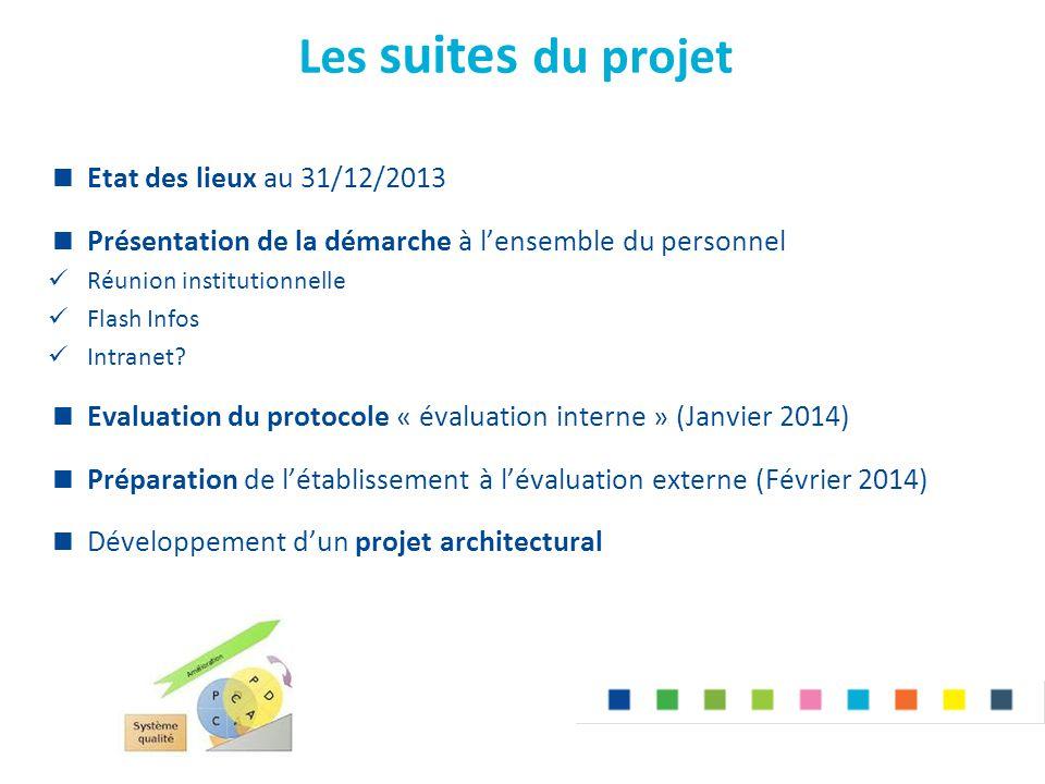 Les suites du projet  Etat des lieux au 31/12/2013  Présentation de la démarche à l'ensemble du personnel Réunion institutionnelle Flash Infos Intra