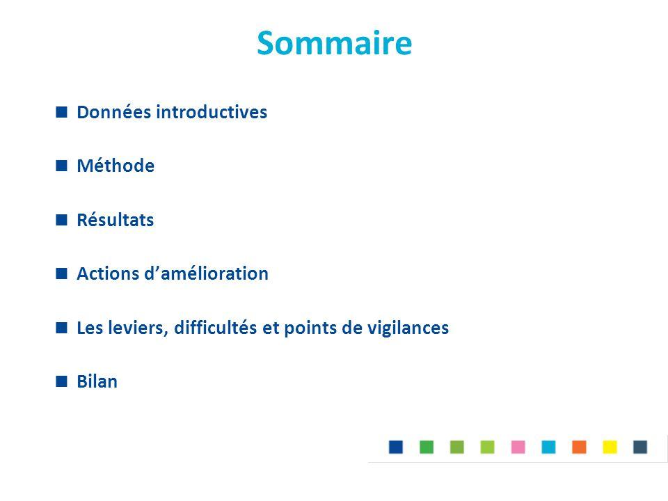 Sommaire  Données introductives  Méthode  Résultats  Actions d'amélioration  Les leviers, difficultés et points de vigilances  Bilan