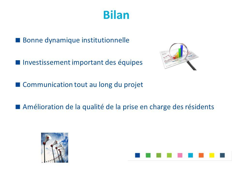 Bilan  Bonne dynamique institutionnelle  Investissement important des équipes  Communication tout au long du projet  Amélioration de la qualité de la prise en charge des résidents