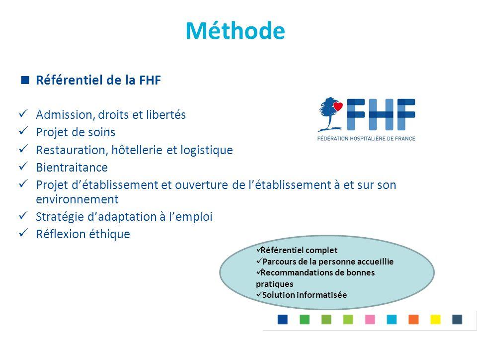 Méthode  Référentiel de la FHF Admission, droits et libertés Projet de soins Restauration, hôtellerie et logistique Bientraitance Projet d'établissem