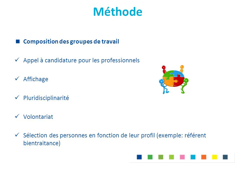 Méthode  Composition des groupes de travail Appel à candidature pour les professionnels Affichage Pluridisciplinarité Volontariat Sélection des perso