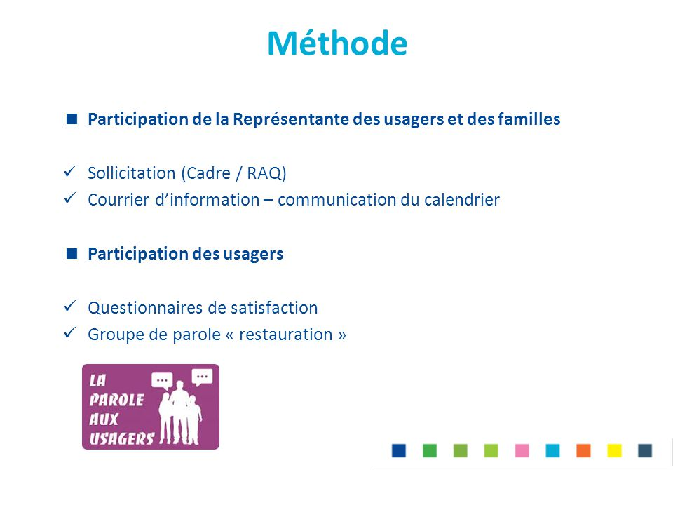 Méthode  Participation de la Représentante des usagers et des familles Sollicitation (Cadre / RAQ) Courrier d'information – communication du calendri