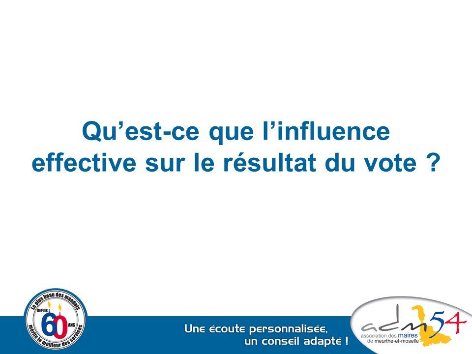 Qu'est-ce que l'influence effective sur le résultat du vote ?