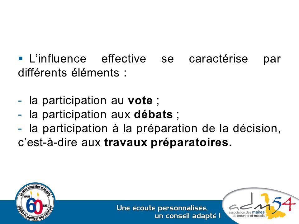  L'influence effective se caractérise par différents éléments : -la participation au vote ; -la participation aux débats ; -la participation à la pré