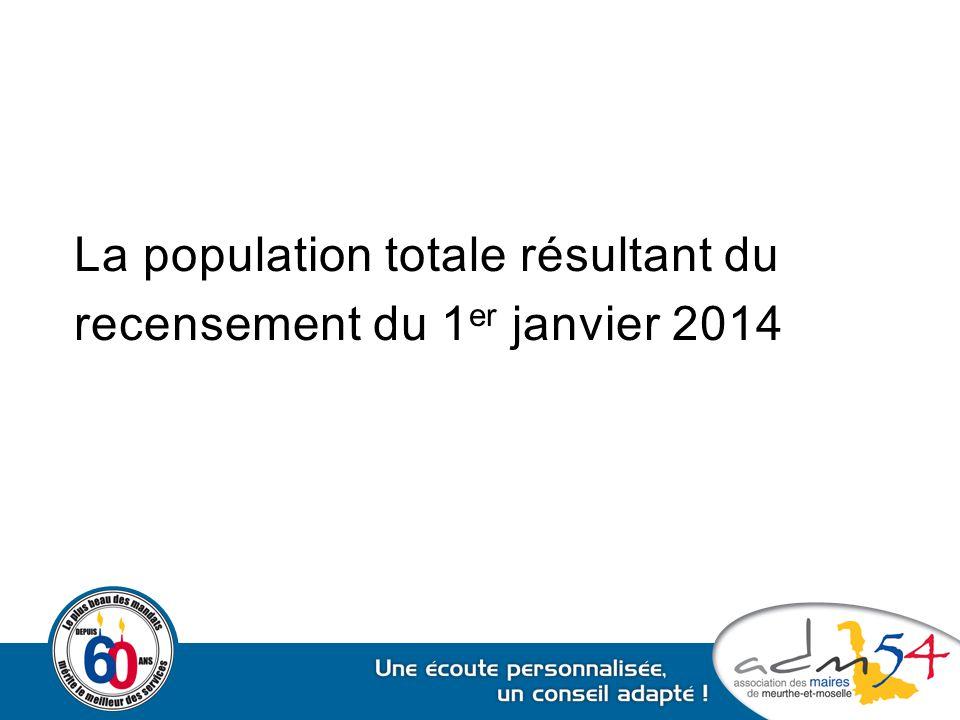 La population totale résultant du recensement du 1 er janvier 2014