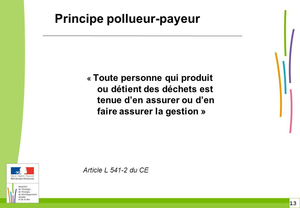 13 « Toute personne qui produit ou détient des déchets est tenue d'en assurer ou d'en faire assurer la gestion » Principe pollueur-payeur Article L 54