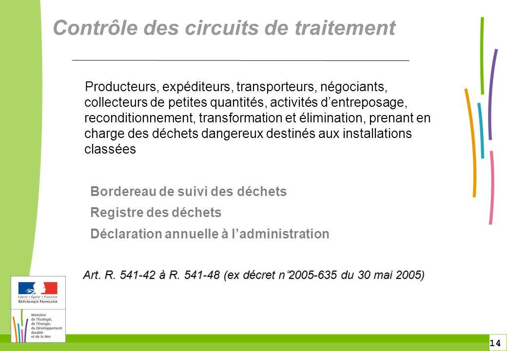 14 Contrôle des circuits de traitement Producteurs, expéditeurs, transporteurs, négociants, collecteurs de petites quantités, activités d'entreposage,