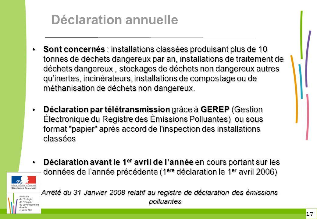 17 Déclaration annuelle Sont concernés : installations classées produisant plus de 10 tonnes de déchets dangereux par an, installations de traitement