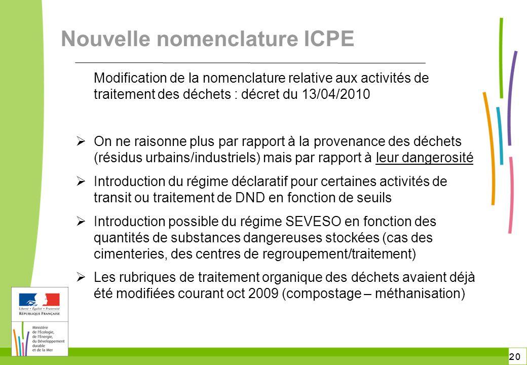 20 Nouvelle nomenclature ICPE Modification de la nomenclature relative aux activités de traitement des déchets : décret du 13/04/2010  On ne raisonne