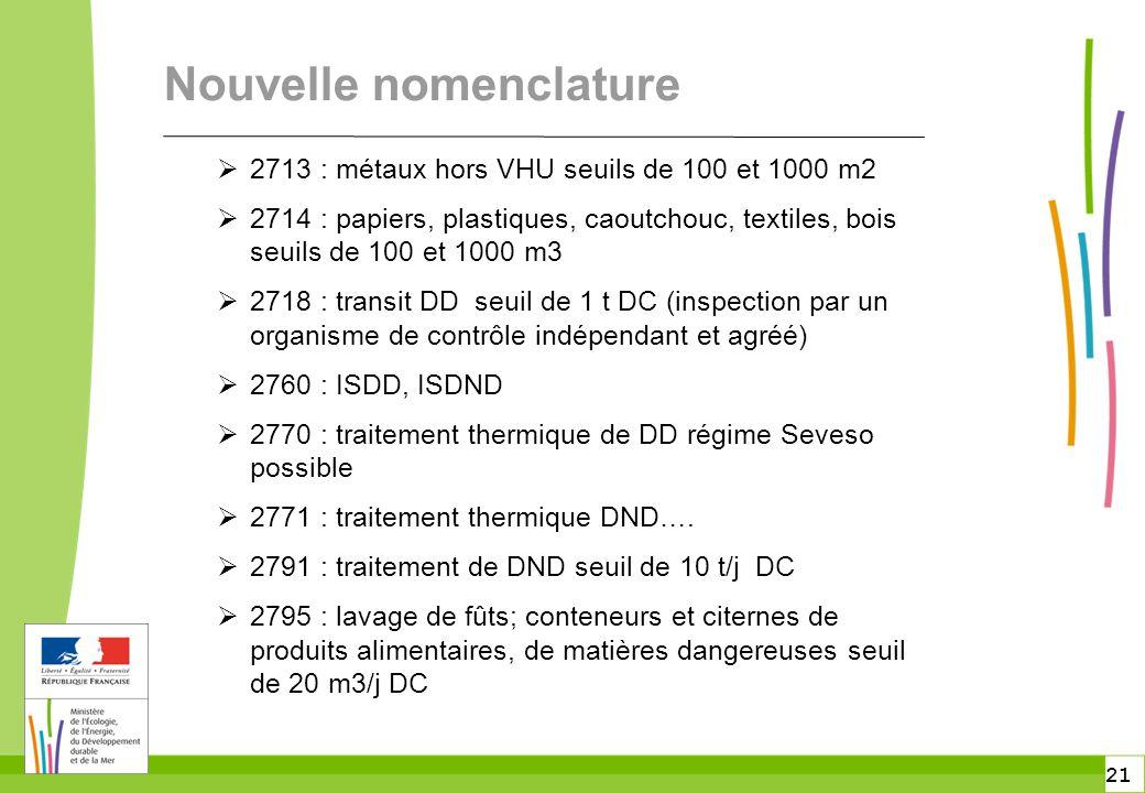 21 Nouvelle nomenclature  2713 : métaux hors VHU seuils de 100 et 1000 m2  2714 : papiers, plastiques, caoutchouc, textiles, bois seuils de 100 et 1