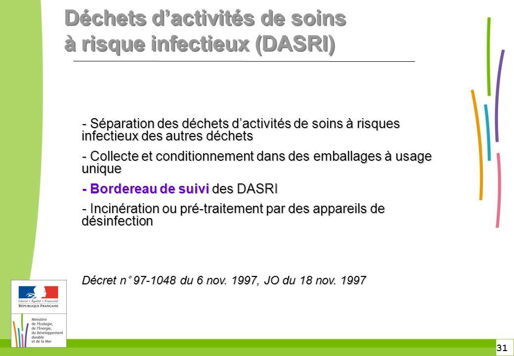 31 Déchets d'activités de soins à risque infectieux (DASRI) - Séparation des déchets d'activités de soins à risques infectieux des autres déchets - Sé