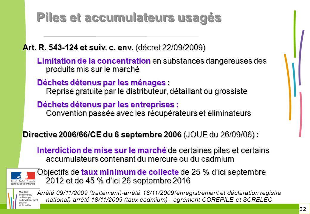 32 Piles et accumulateurs usagés Art. R. 543-124 et suiv. c. env. (décret 22/09/2009) Limitation de la concentration en substances dangereuses des pro